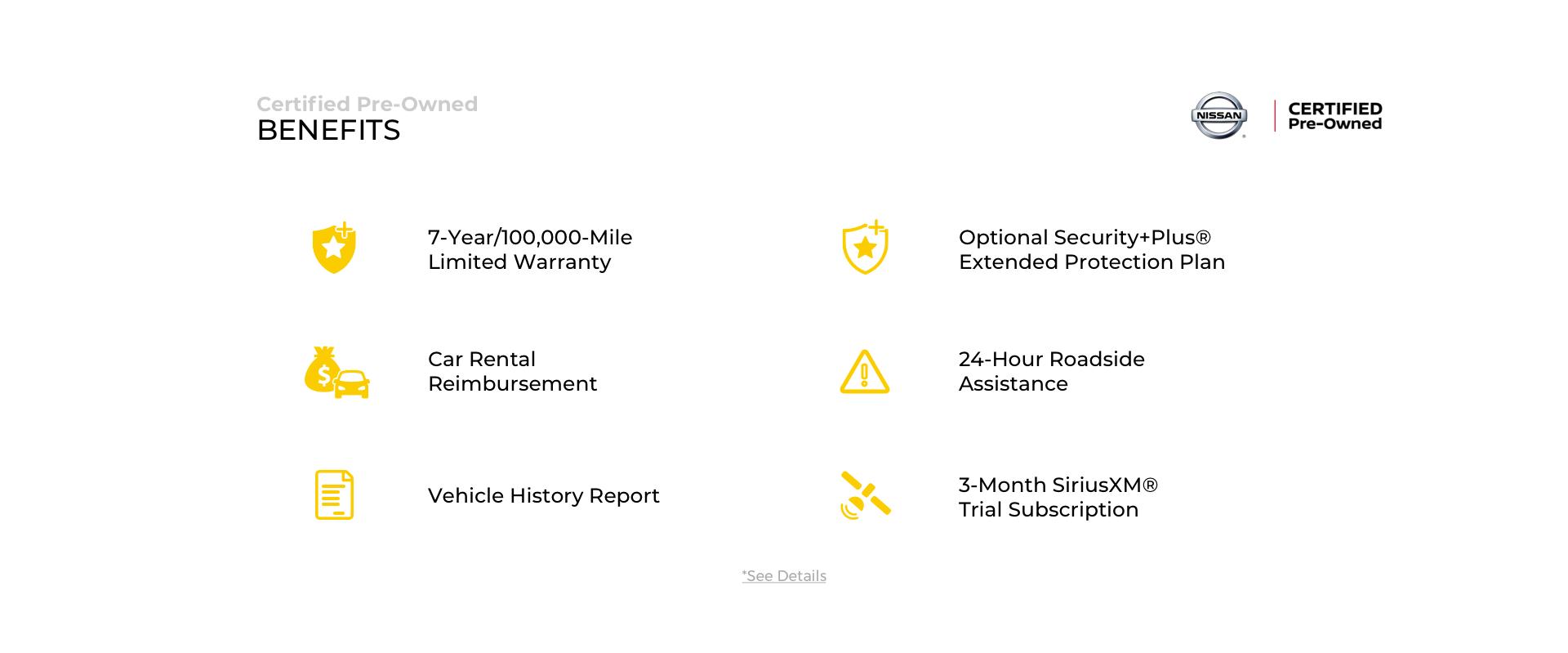 CPO Benefits Nissan Desktop V3