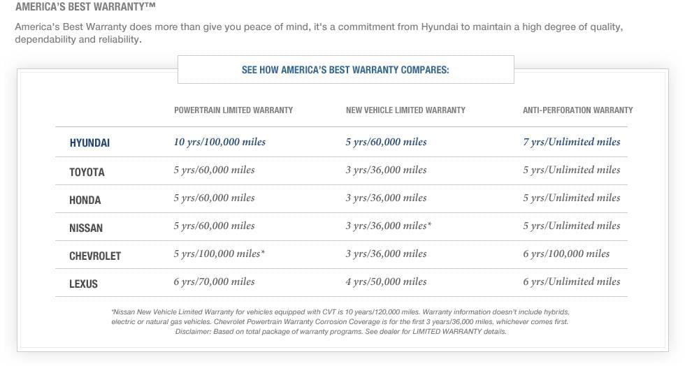 Hyundai Assurance Morrie S 394 Hyundai