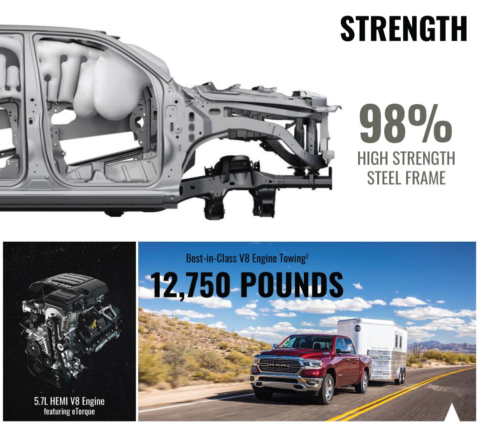 The All New 2019 Ram 1500 | Perkins Motors