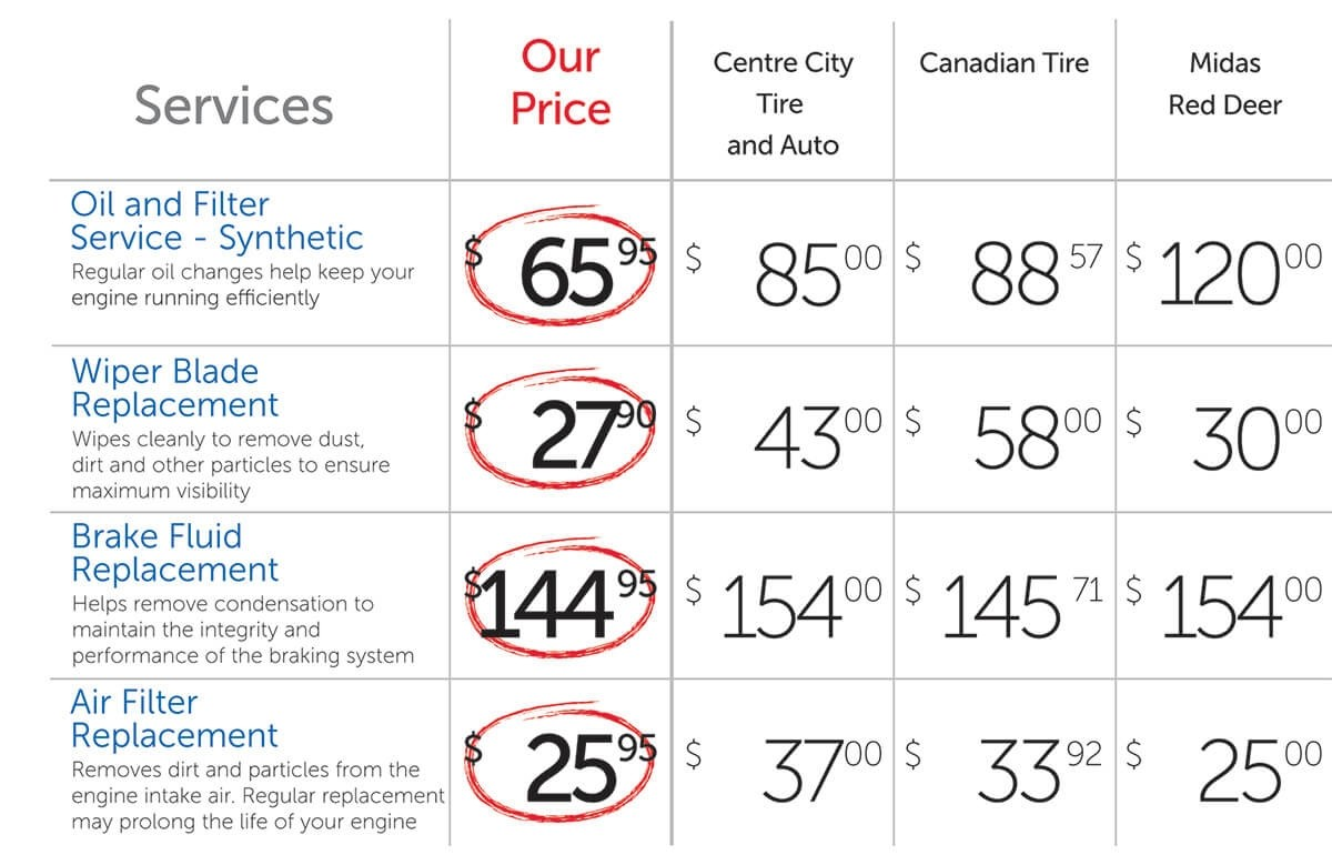price list for services available at red deer toyota