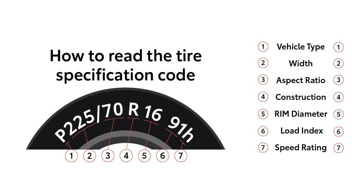Tire spec code
