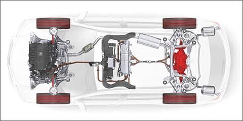 2019 Acura MDX Sport Hybrid SH-AWD