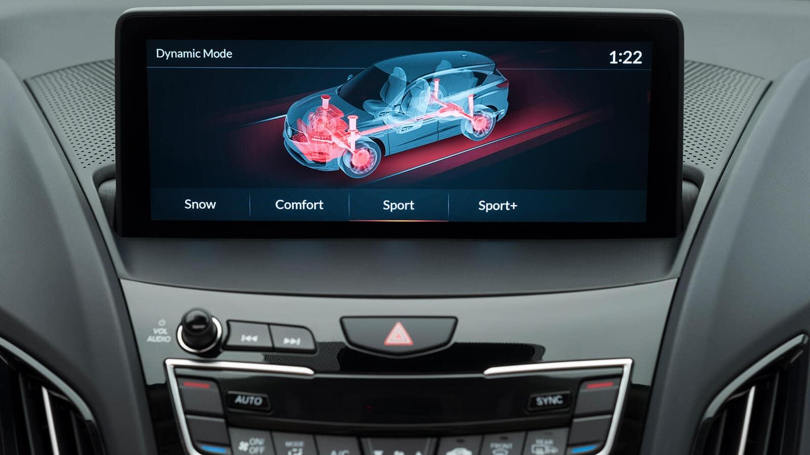2020 Acura RDX Interior Integrated Dynamics System