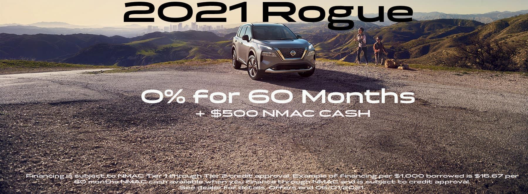 Rogue21finance